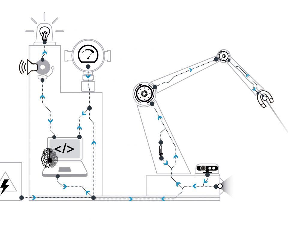 Hardware Robot Information Model